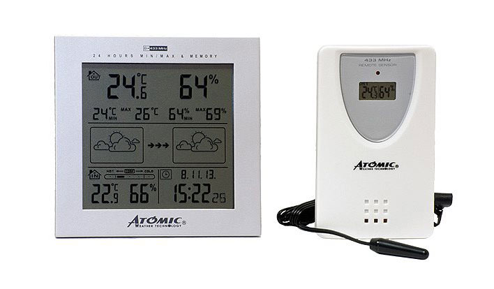 Atomic W739233