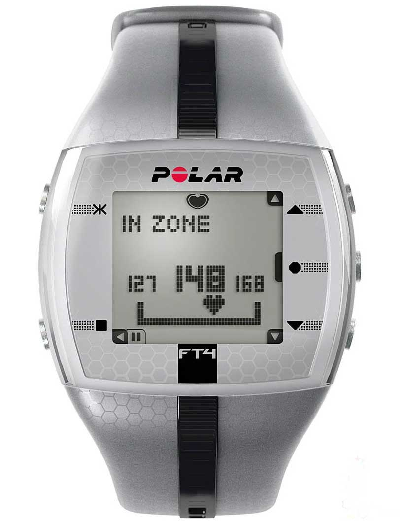 Фитнес и тренировки Polar PodarkiNaDom.RU 4790.000